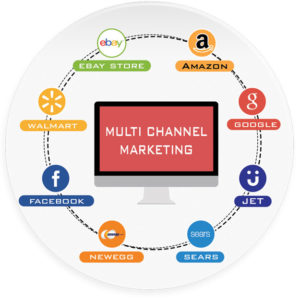 multichannel marketing - innovation media center